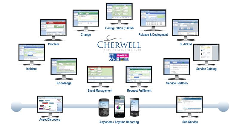 Cherwell-footbal